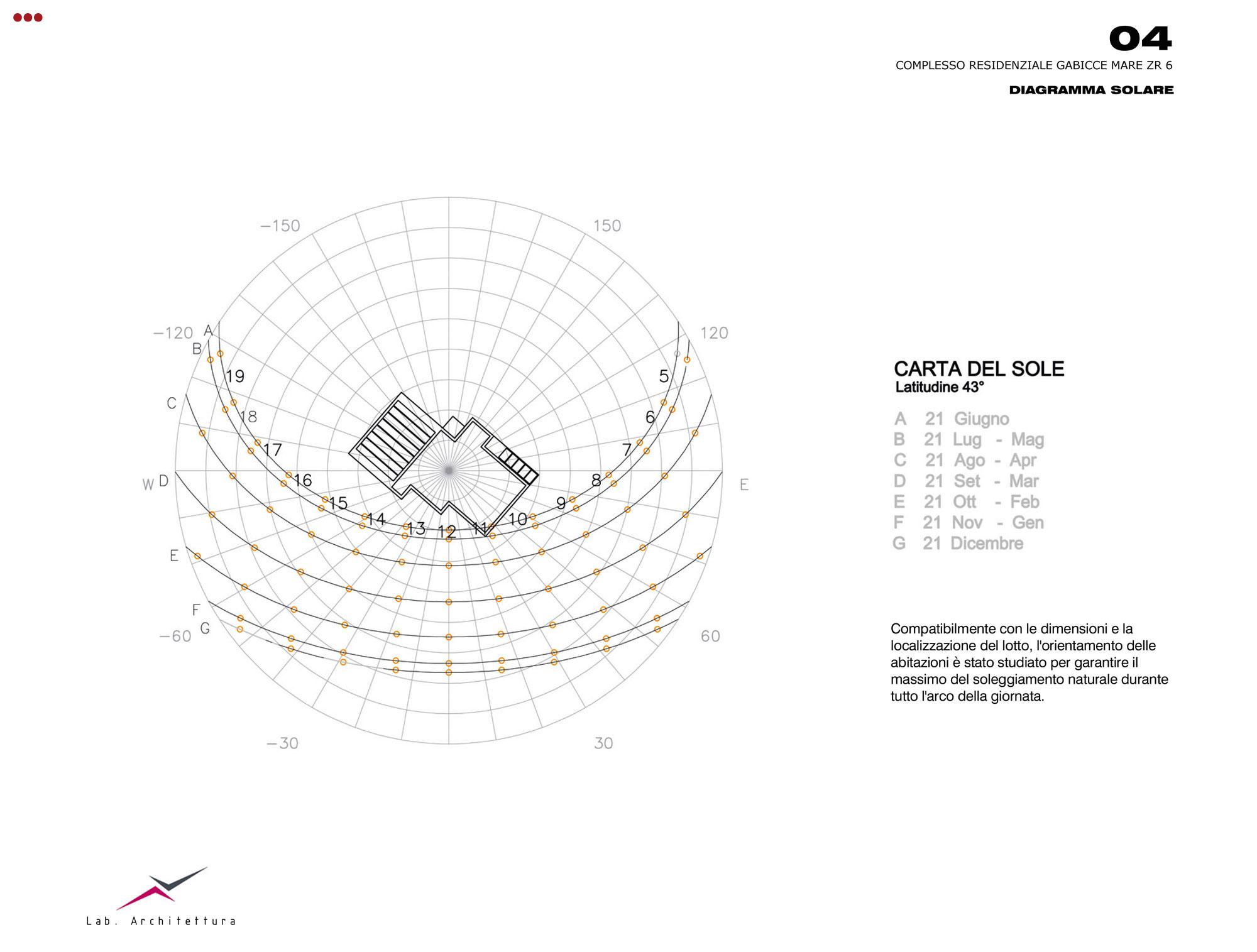 rendering 3d modeling architettura costruzioni studio bartolini gabicce rimini 5